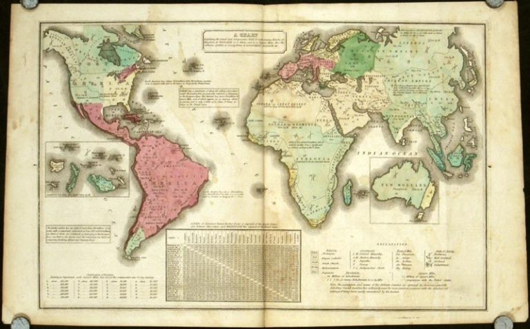 """A Chart Exhibiting the Actual and Comparative Size of each Country, Nation, or Kingdom; its Population as a whole and to a Square Mile: Also the different States of Society Forms of Government, Religion, &c. WORLD - """"STATE OF SOCIETY"""""""