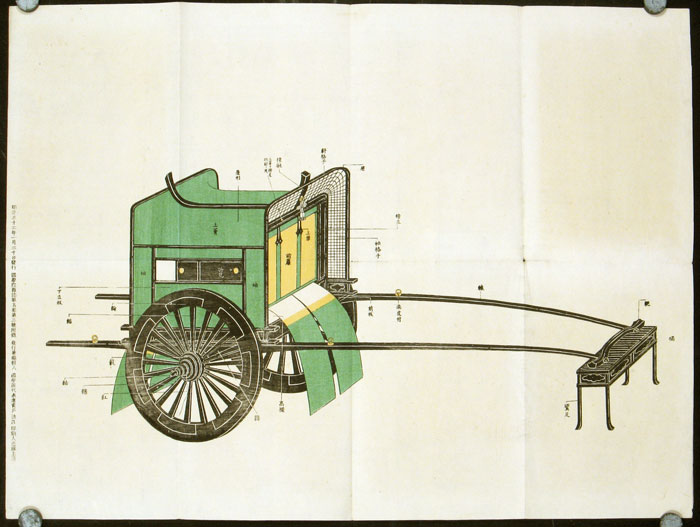Untitled: Woodblock print of a gosho guruma (ox-drawn carriage), with all components identified. JAPAN - TRANSPORTATION - IMPERIAL COURT.
