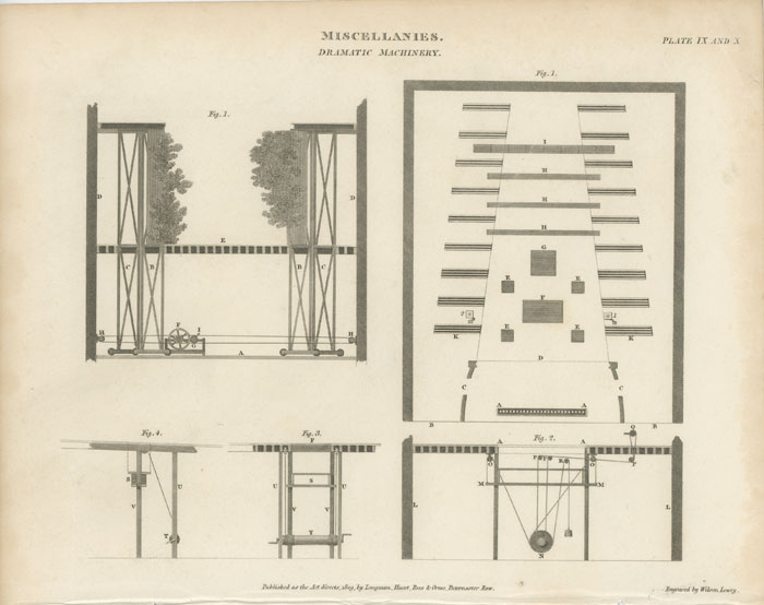 Miscellanies. Dramatic Machinery. 19th CENTURY THEATRICAL SCENERY, STAGECRAFT.