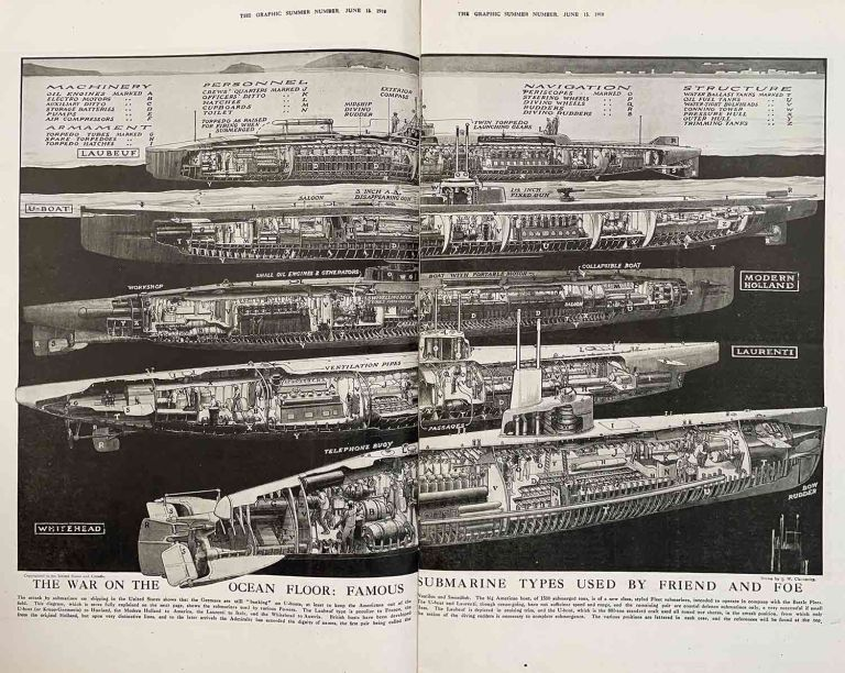 """The Graphic. Summer Number. June 15, 1918. [with article: """"The Problems of the Submarine: Its Limitations and Its Possibilities""""]. WORLD WAR I. - SUBMARINES, J. M. Barrie."""