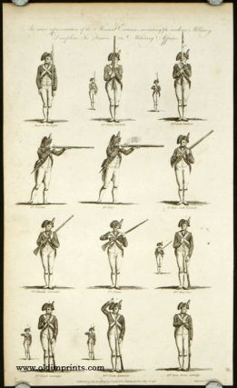 An exact representation of the Manual Exercise, according to modern Military Discipline / Manual...
