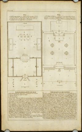Plan of the Tyen-tang or Temple Dedicated to the Sovereign Lord of Heaven. Plan of the Ti-tang or Temple Where the Empero Sacrifices to Shang-ti under the title of Sovereign Lord of the Earth. / Plan of the Ti vang myau...Plan of the Que tse Kyen...