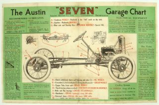 "The Austin ""Seven"" Garage Chart. AUSTIN MOTOR CO"