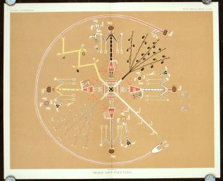 The Mountain Chant: A Navajo Ceremony. FOUR COLOR PLATES.