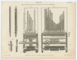 Organ. FOUR ENGRAVINGS. MUSICAL INSTRUMENTS