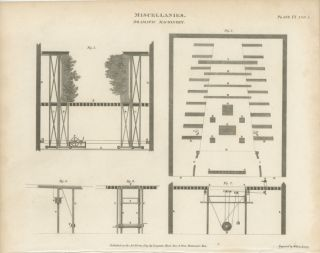 Miscellanies. Dramatic Machinery. 19th CENTURY THEATRICAL SCENERY & STAGECRAFT.