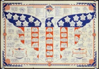 A Pictorial Map of Scenes in and around Army-Slang.