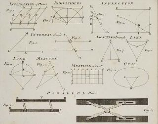 The Science of Geometry. System of Geometry. [THREE ENGRAVINGS]